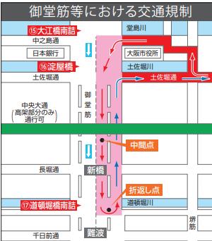 大阪国際女子マラソン2020交通規制時間や場所・通過予想についても