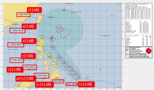 台風3号米軍進路予想