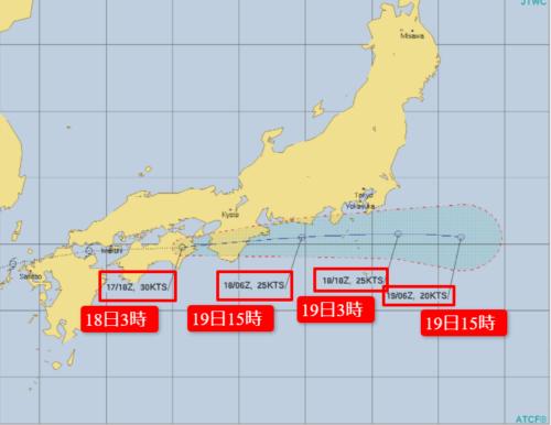 台風14号2021米軍最新進路